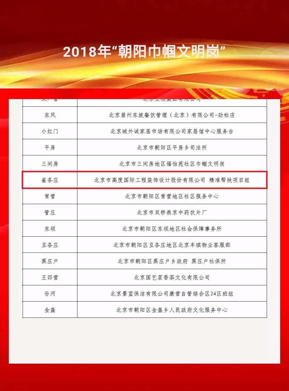 """热烈祝贺高度国际集团荣获""""朝阳巾帼文明岗""""称号"""